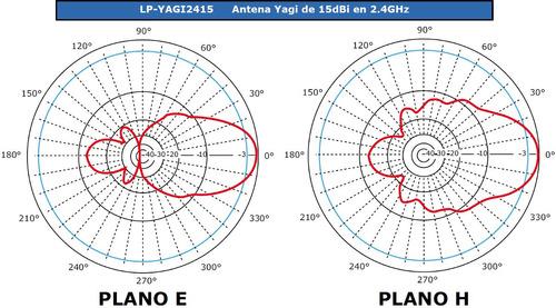 antena importada lanpro lp yagi2415 certificada 15dbi 2.4ghz