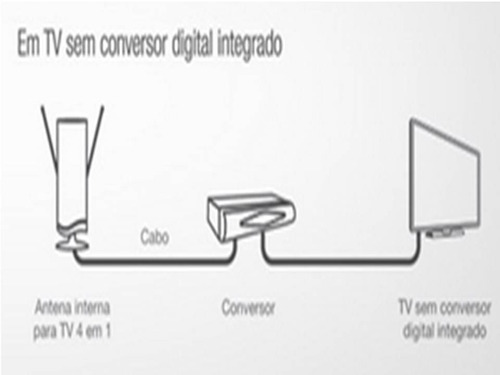 antena interna de multirecepção tv hdtv dtv4500 tv digital