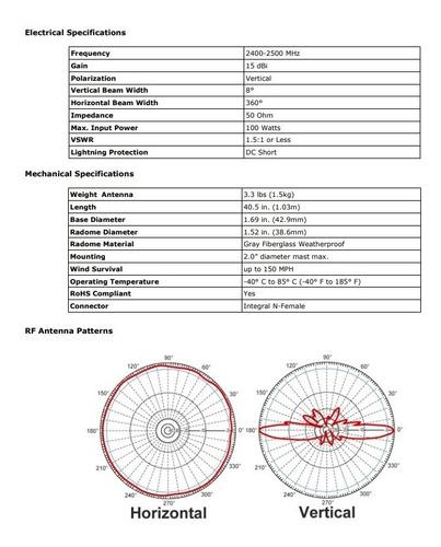 antena omni hyperlink 2.4ghz 15dbi