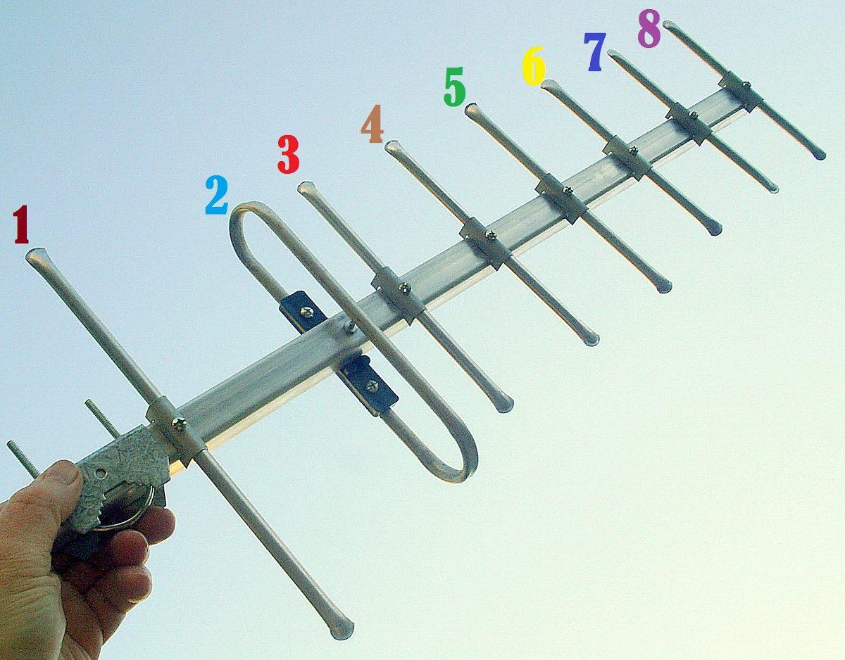 como instalar antena tdt cheap antena tdt television