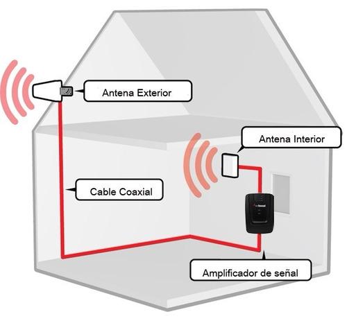 antena tipo panel multibanda amplifica celular int. can-0031