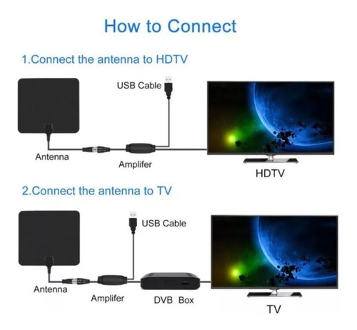 antena tv televisión digital canales ultra hd lcd led plasma