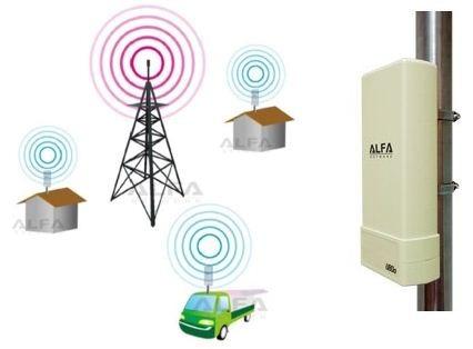 antena usb wifi para exteriores alfa ubdo-gt8 1000mw 12dbi