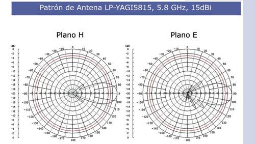 antena wifi lp-yagi2415 lanpro 15 dbi 2.4 mhz conector n