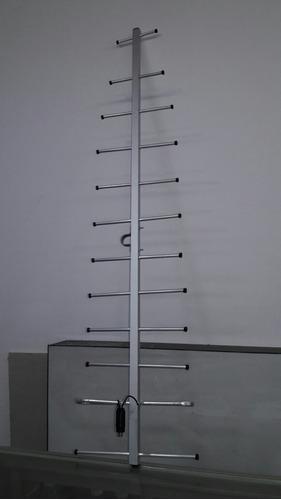 antenas hd. frecuencias uhf-vhf