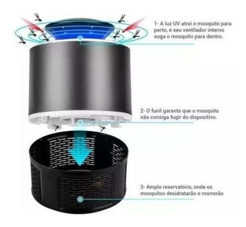 anti mosquito c lampada luz de led neon cooler + tomada usb