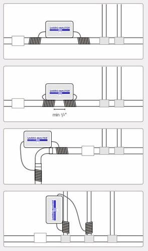 anti sarro electronico / ablandador de agua sm-2000 el mejor