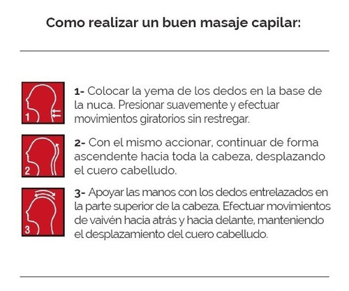 anticaída capilatis shampo ortiga para la caspa