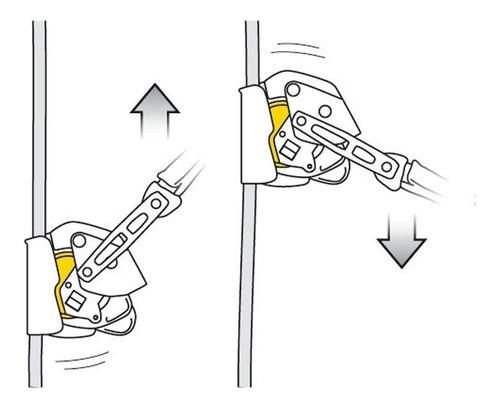 anticaídas con mosquetón deslizante mobile asap lock petzl