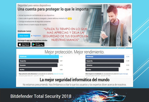 antivirus bitdefender  2019 total security