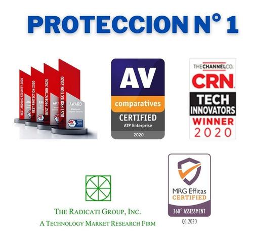 antivirus bitdefender gravityzone pymes empresas cotiza hoy