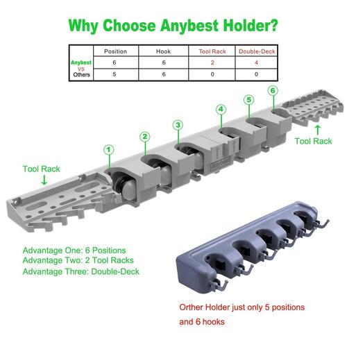 anybest patente diseñado utilidad mop sostenedores de escoba