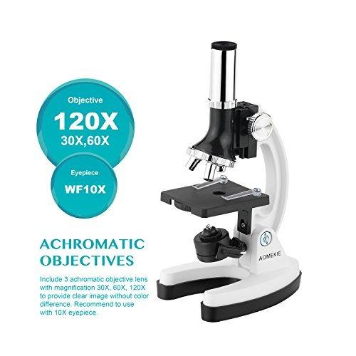 aomekie microsope 1011 1007