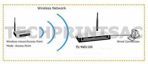 ap tp-link largo alcance emisor cliente 400 mw poe wisp wps