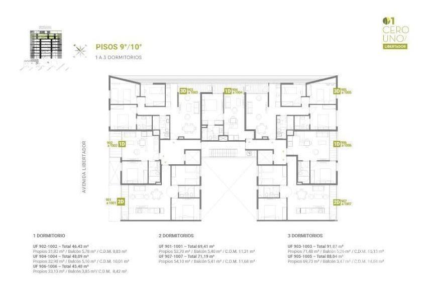 apartamento - aguada