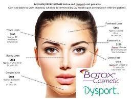 aplicacion botox facial o  relleno con acido hialuronico c/u