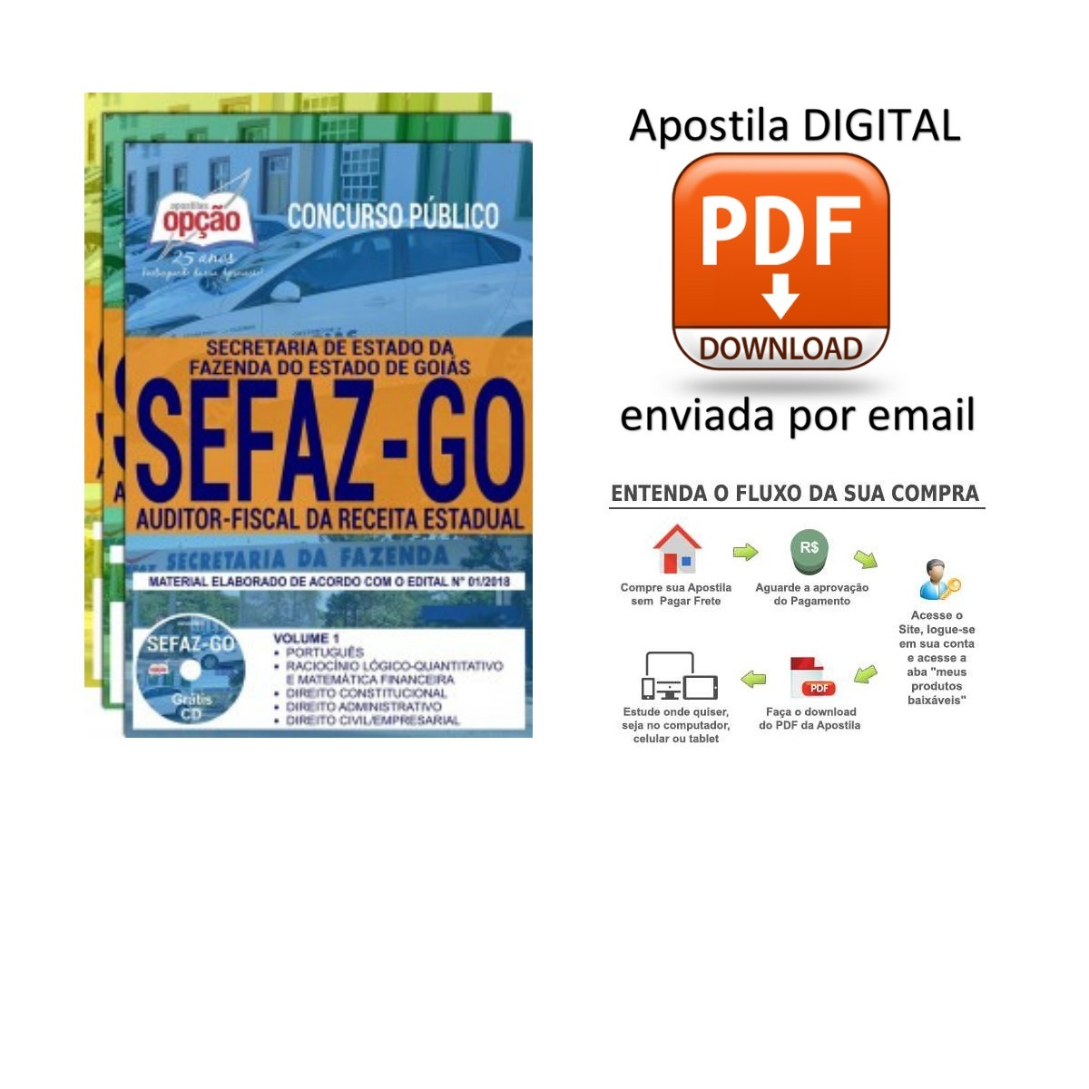 Apostila Auditor Fiscal Da Receita Federal Pdf Download