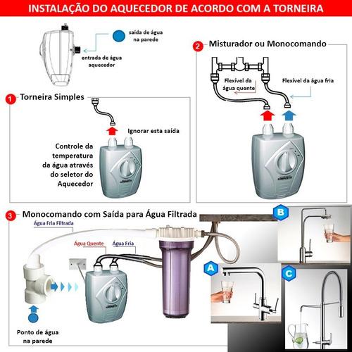 aquecedor elétrico 3t p/ torneira cozinha bancada lorenzetti