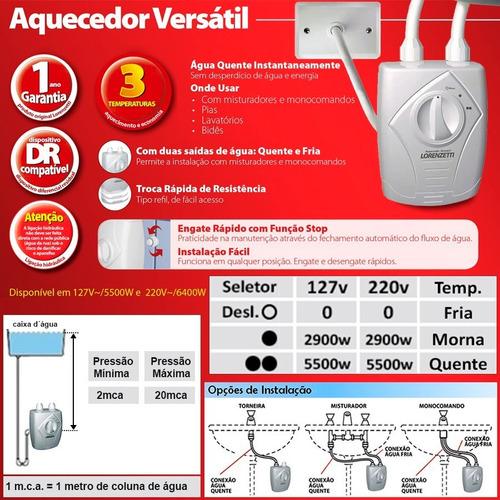 aquecedor elétrico lorenzetti