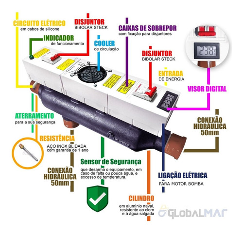aquecedor para piscina globalmar automático digital inmetro