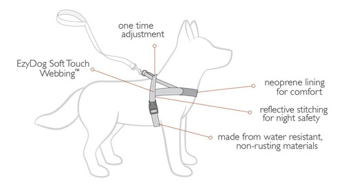 arnés ajustable quick fit tamaño chico para perro ezydog