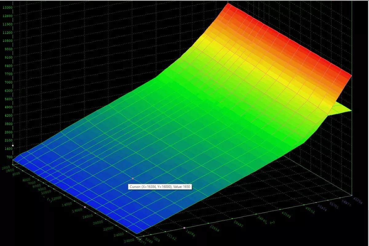 Arquivo Remap Potencia Fiat Idea Flex 1 4 Me7 9 9