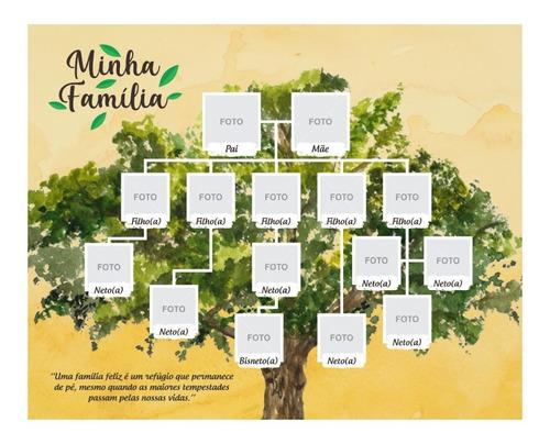 arte para árvore genealógica fotos de família