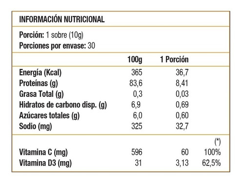 artrosome c+d colágeno hidrolizado 2cajas (60 sobres) $19990