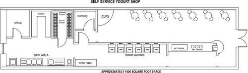 asesoramiento en maquinas helado soft, candy y yogurt helado