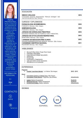 asesoramiento para busqueda de empleo, cv, linkedin