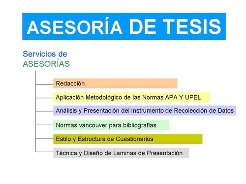asesoria de contenido y metodológico de tesis