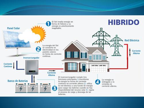 asesoría proyectos de energía alterna galpones e industrias