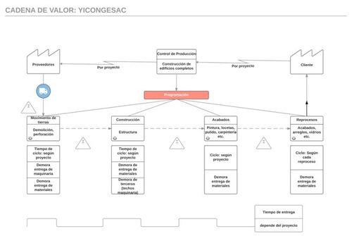 asesoría tesis pia epe. ingenieria industrial proceso mejora