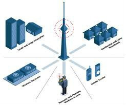 asesoria y config en todo wifi profesional mikrotik ubiquiti