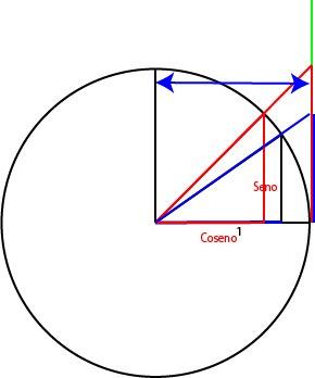 asesorías de álgebra y cálculo para bachillerato
