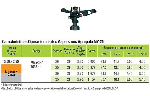aspersor agropolo alta vazão ny 25 (100 unidades)