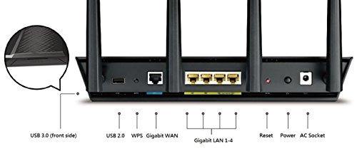 asus rt-ac87u wireless-ac2400 de banda dual gigabit router,