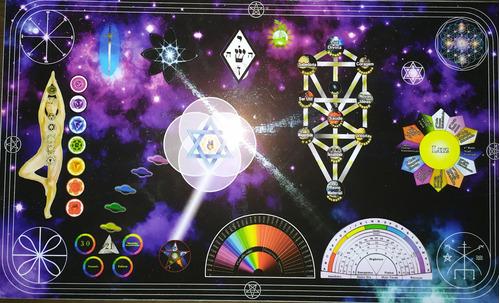 atendimento individual em mesa quântica estelar