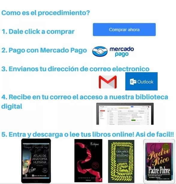 Excepcional Descarga Gratuita De Libros De Texto De Anatomía Humana ...