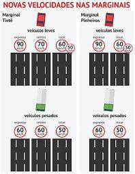 GPS TRACKER MULTILASER PARA GRATIS BAIXAR TV MAPAS