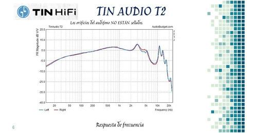 audífonos hifi tin audio t2 # pruébalo antes de comprar