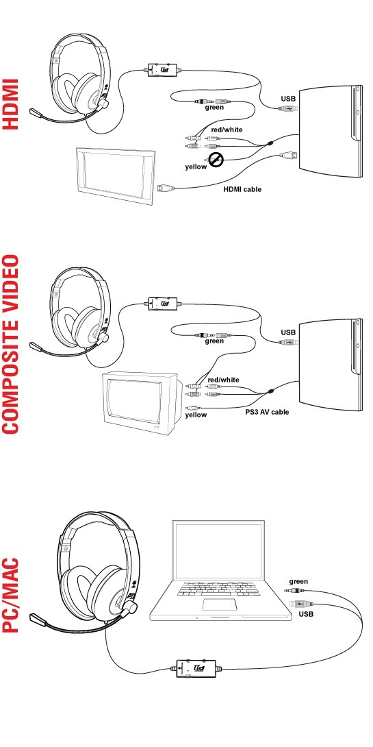 turtle beach p11 wiring diagram turtle auto wiring diagram schematic audifonos turtle beach ear force p11 ps3 gaming headset on turtle beach p11 wiring diagram