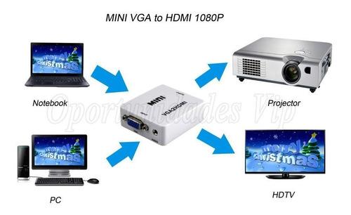 audio video hdmi