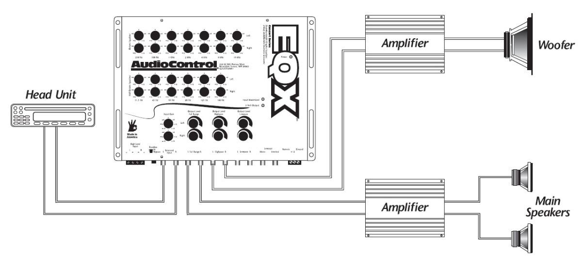 audiocontrol eqx equalizador digital crossover eqs eql