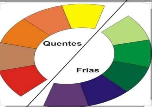 aula de colorimetria