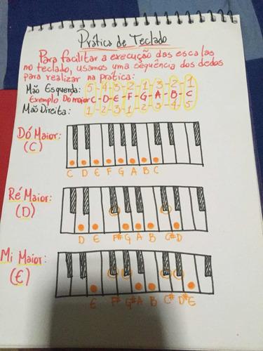aulas de música presenciais ou online