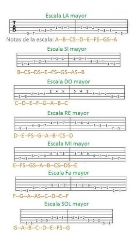 aulas de teoria musical e violão