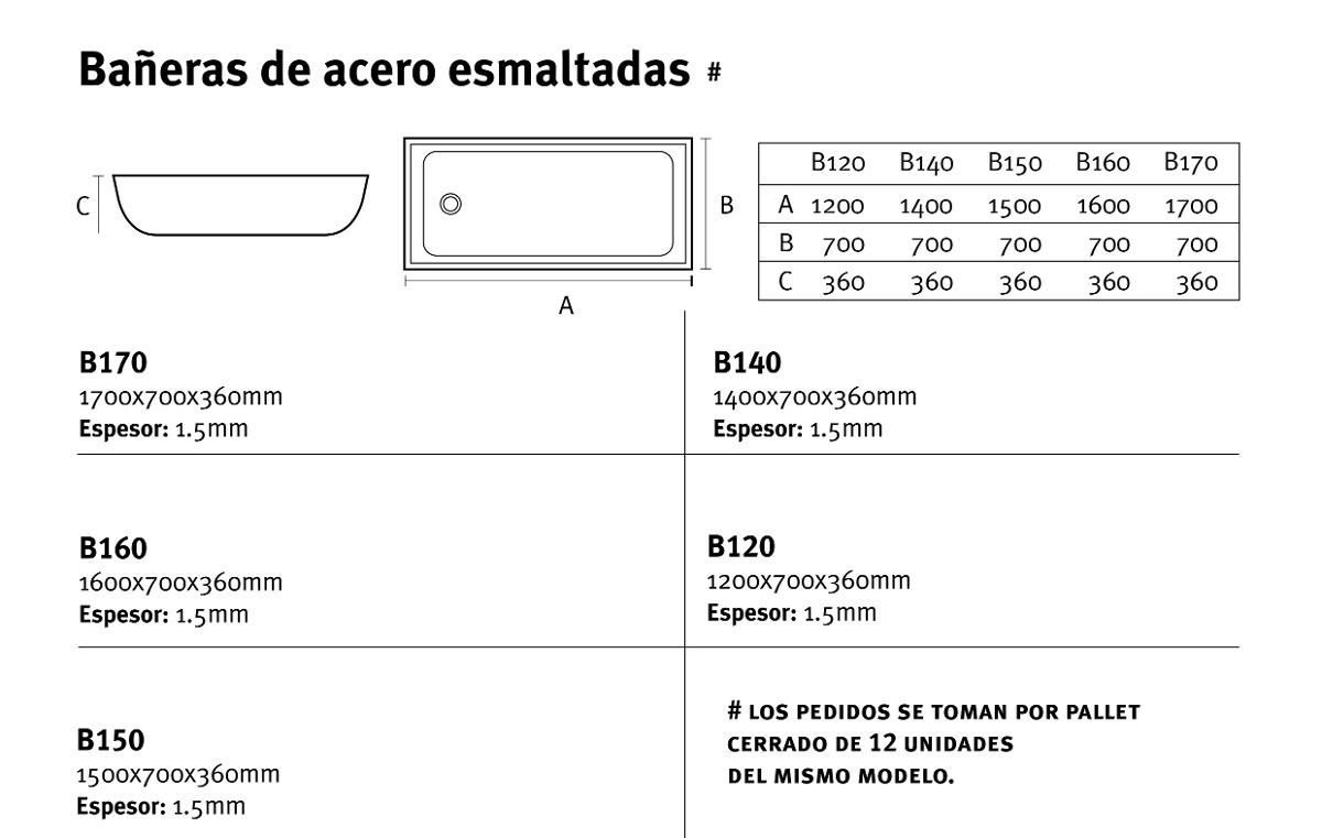 Aura Bañera Acero Enlozado Antideslizante 150x70x36 Blanco