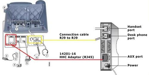 auricular inalámbrico para teléfono de escritorio jabra gn91