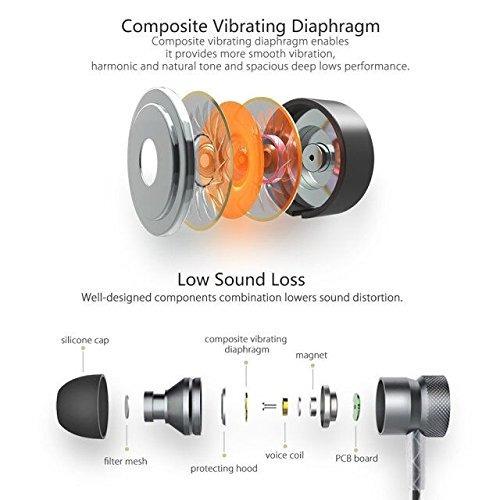 auriculares auriculares auriculares